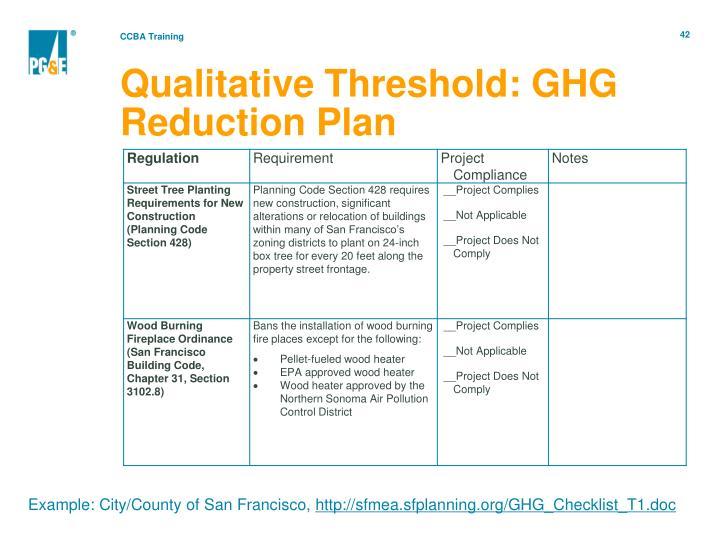 Qualitative Threshold: GHG Reduction Plan