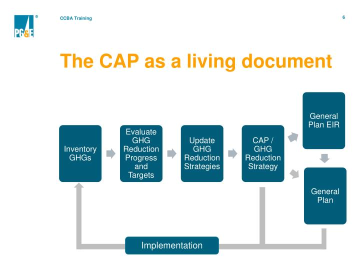 The CAP as a living document