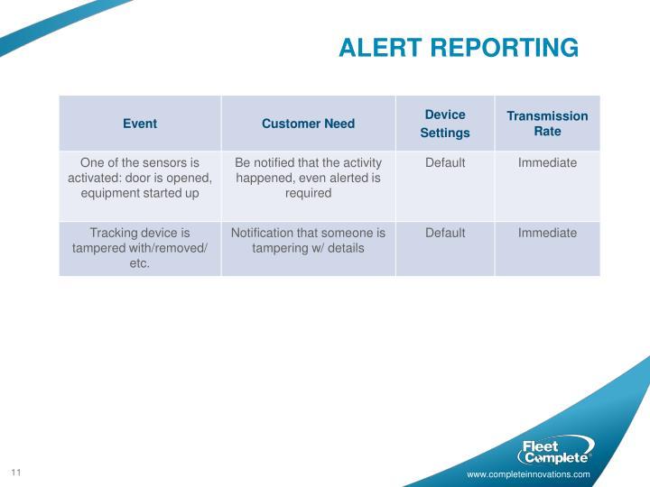 ALERT REPORTING