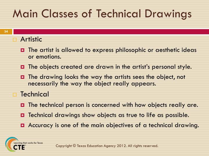 Main Classes of Technical Drawings