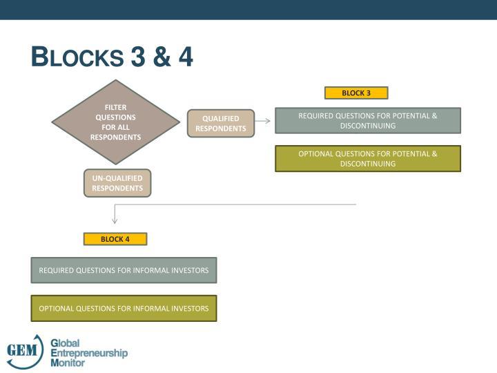 Blocks 3 & 4