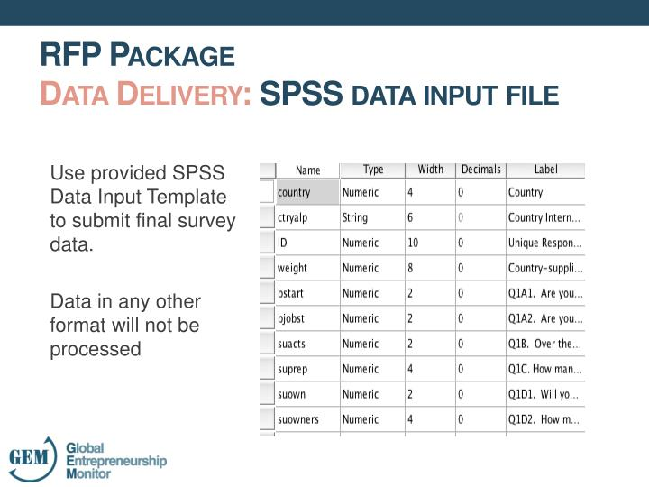 Use provided SPSS Data Input Template to submit final survey data.