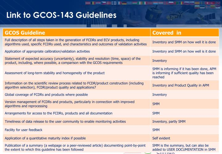 Link to GCOS-143 Guidelines