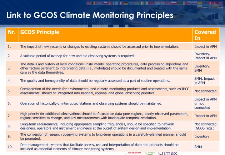 Link to GCOS Climate Monitoring Principles