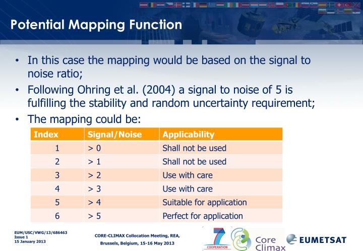 Potential Mapping Function
