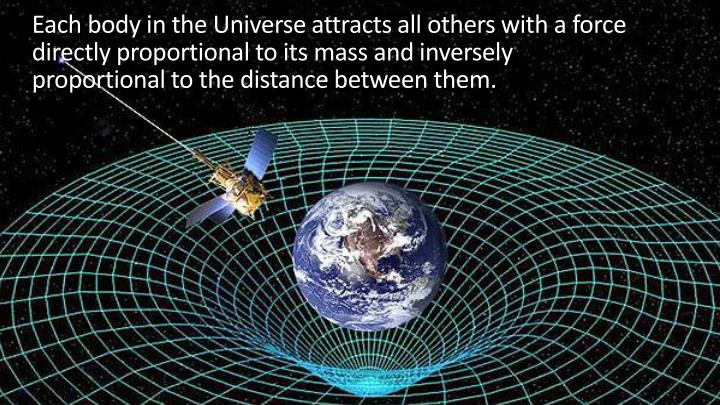 Each body in the Universe attracts all others with a force directly proportional to its