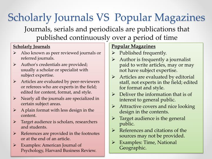 an introduction to two types of periodicals popular magazines and scholarly journals Scholarly journals are collections of scholarly articles these journals are published in periodically, typically several times in a year scholarly journals always have a discipline or subject focus such as, psychology, biology, literature, and philosophy.