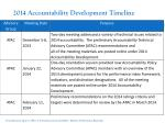 2014 accountability development timeline