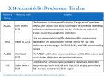 2014 accountability development timeline1