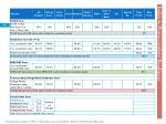index 4 postsecondary readiness2