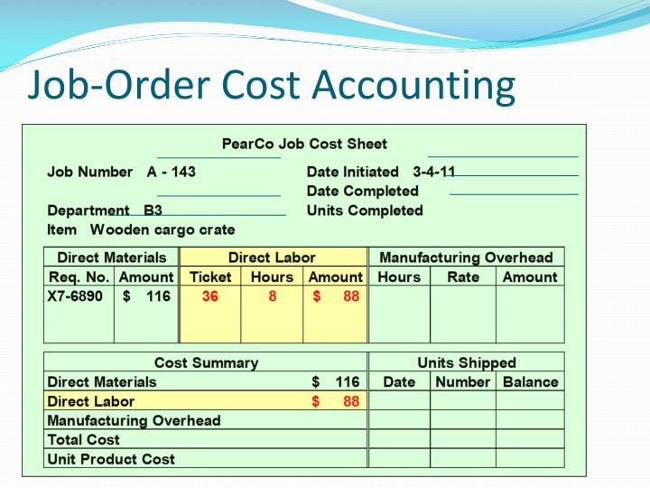 cost accounting and job order cost Cost accounting system (also called product costing system or costing system) is a framework used by firms to estimate the cost of their products for profitability analysis, inventory valuation and cost in job order cost accounting, which account is debited in recording a raw materials requisitions.