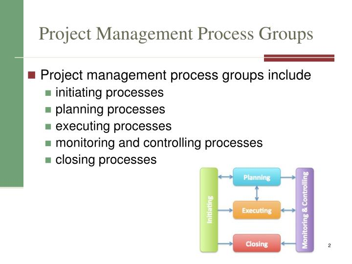 project management case studies and answers Human resource management assignment-2 submitted by ashish kumar annepu roll no-7 dft-7 case study 1: poor sanjay case-notes • sanjay nagpal is a new recruit from a reputed management institute, recruited as a sales trainee in a sales office of a large computer hardware firm located in chennai.