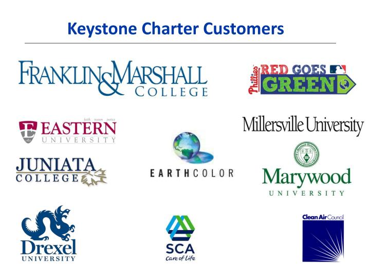 Keystone Charter Customers