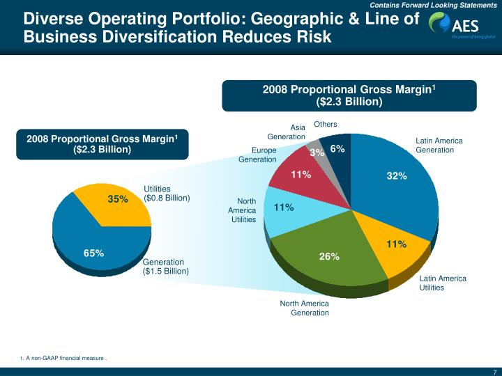 Diverse Operating Portfolio: Geographic & Line of Business Diversification Reduces Risk