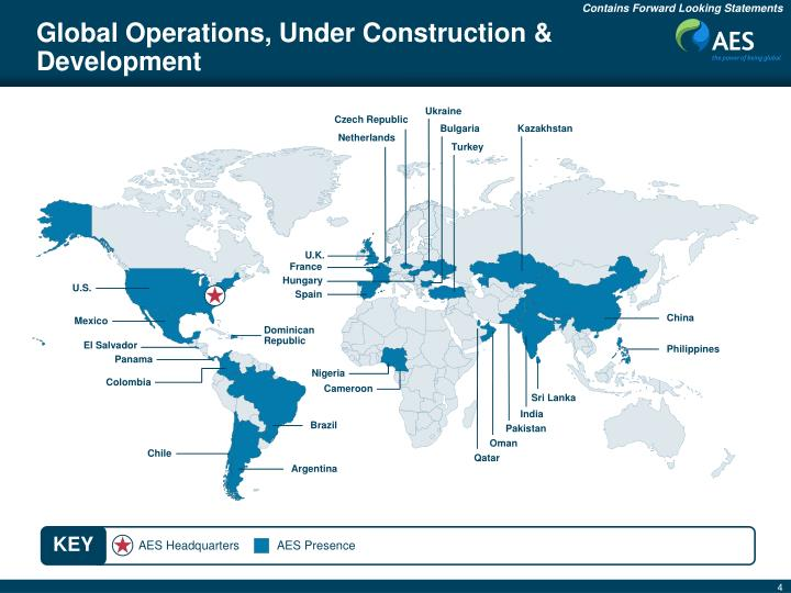 Global Operations, Under Construction & Development