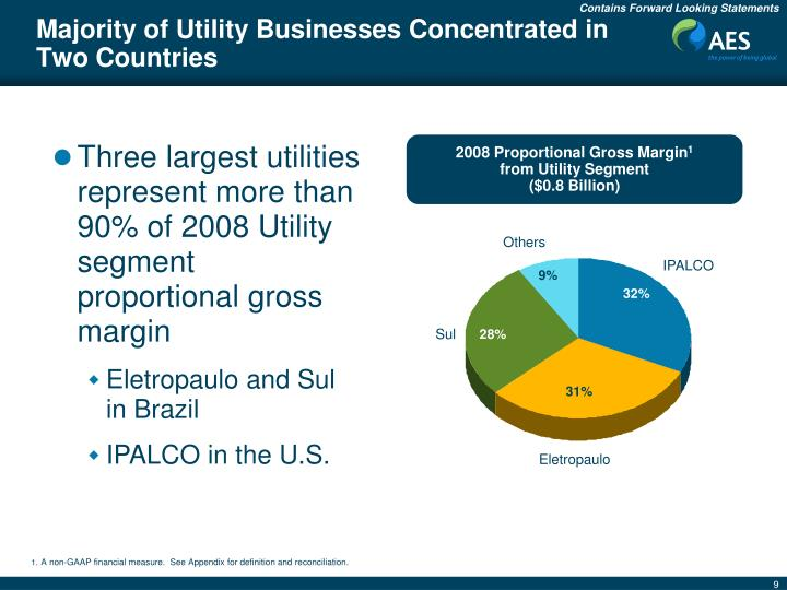 Majority of Utility Businesses Concentrated in Two Countries