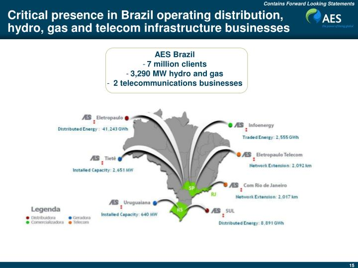 Critical presence in Brazil operating distribution, hydro, gas and telecom infrastructure businesses