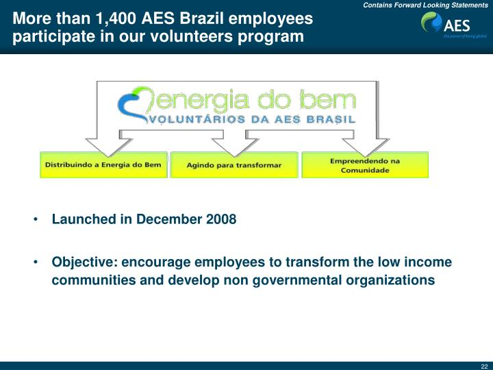 More than 1,400 AES Brazil employees participate in our volunteers program