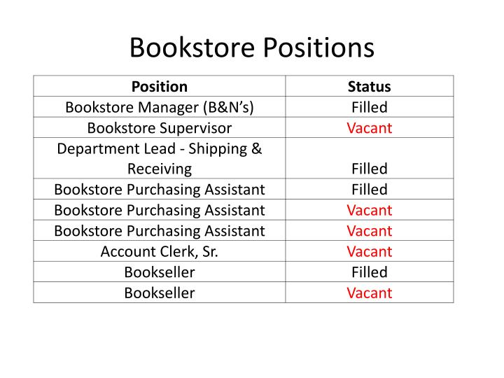 Bookstore Positions