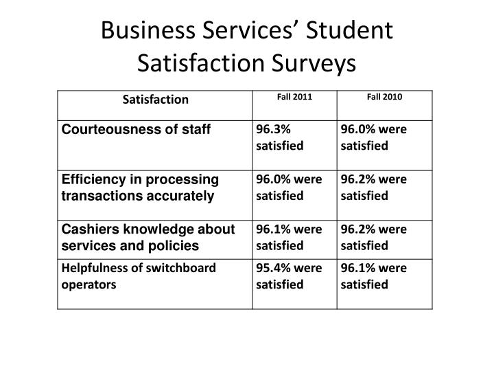Business Services' Student