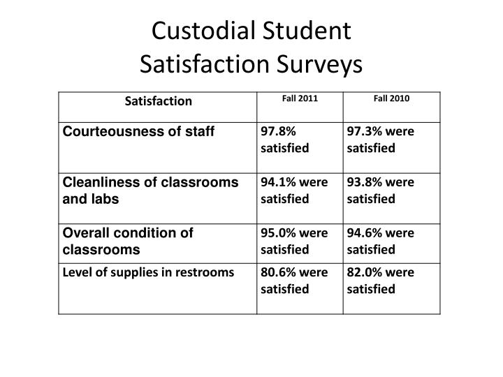 Custodial Student