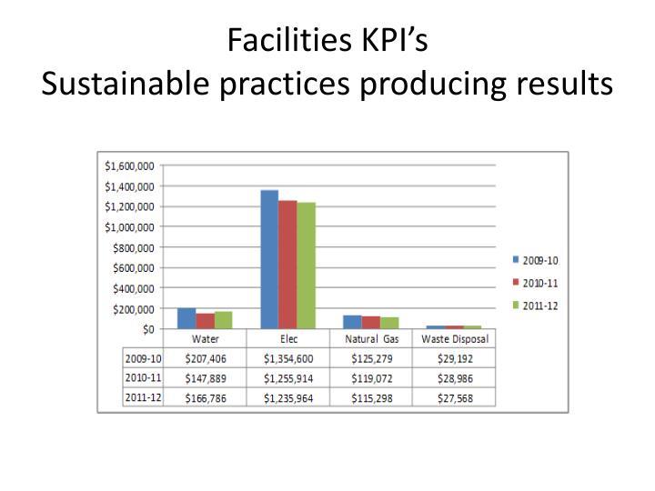 Facilities KPI's