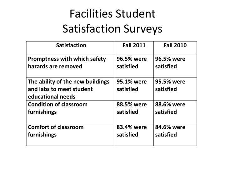 Facilities Student