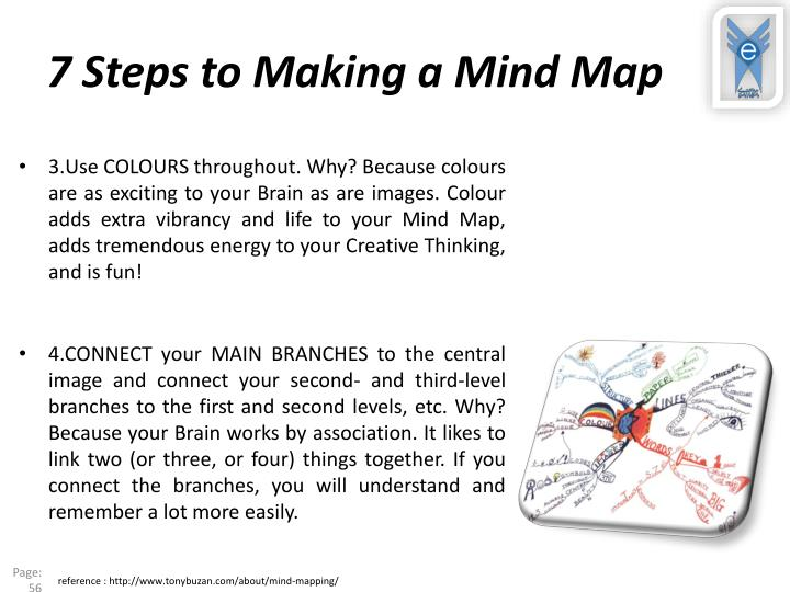 7 Steps to Making a Mind Map
