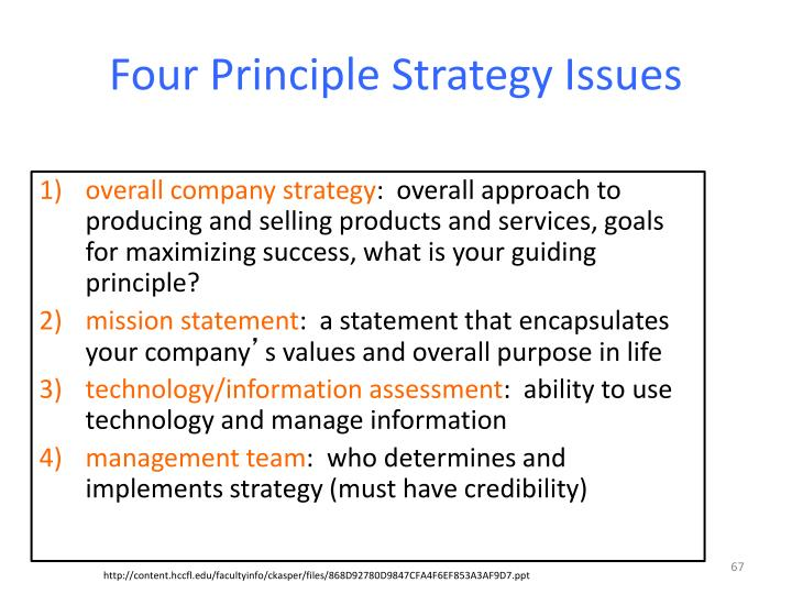 Four Principle Strategy Issues