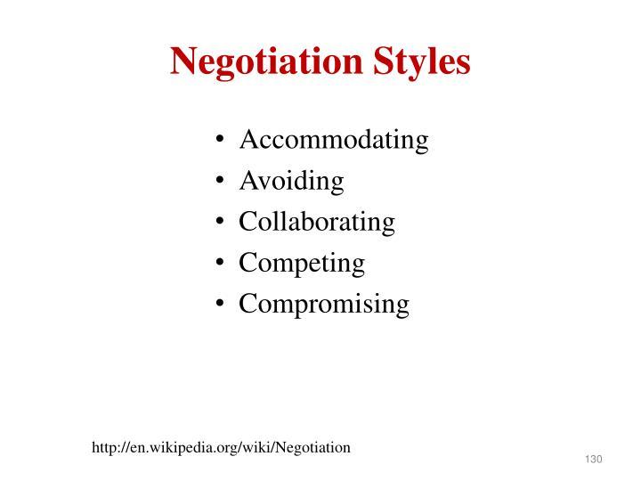 Negotiation Styles