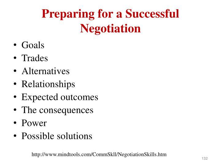 Preparing for a Successful Negotiation