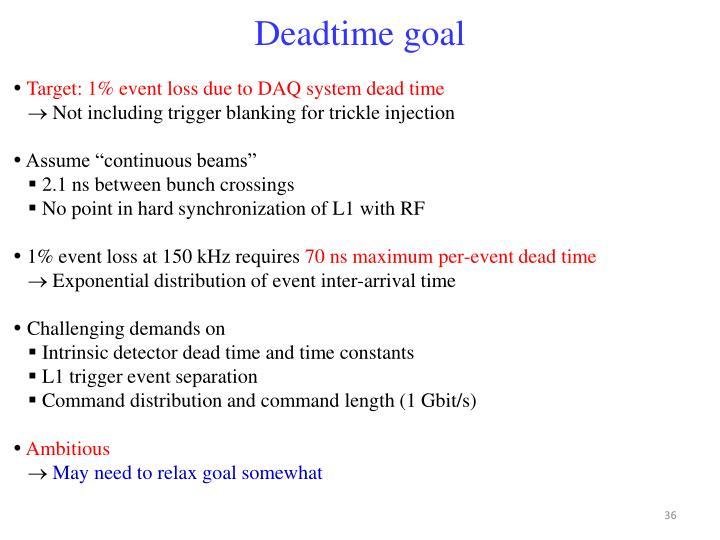 Deadtime goal