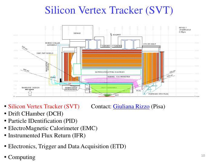 Silicon Vertex Tracker (SVT)