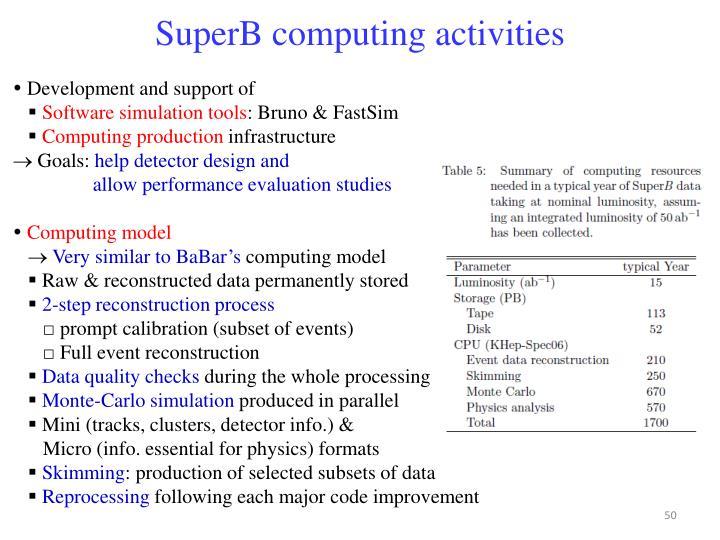 SuperB computing activities