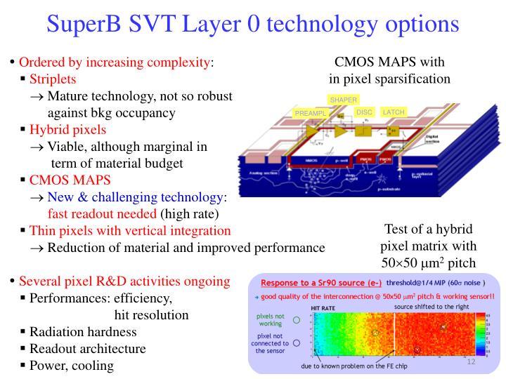 SuperB SVT Layer 0 technology options