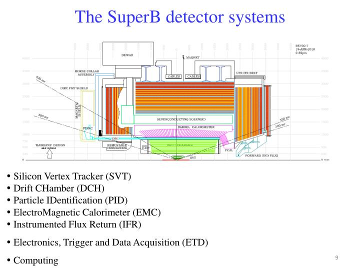 The SuperB detector systems