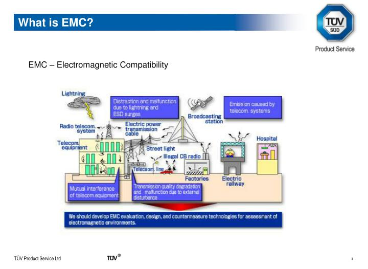What is emc