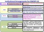 institutional arrangements for rwssp lis