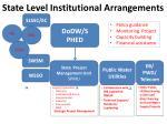 state level institutional arrangements