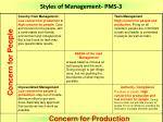 styles of management pms 3