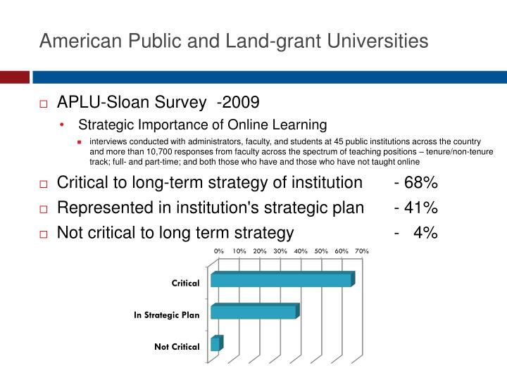 American Public and Land-grant Universities