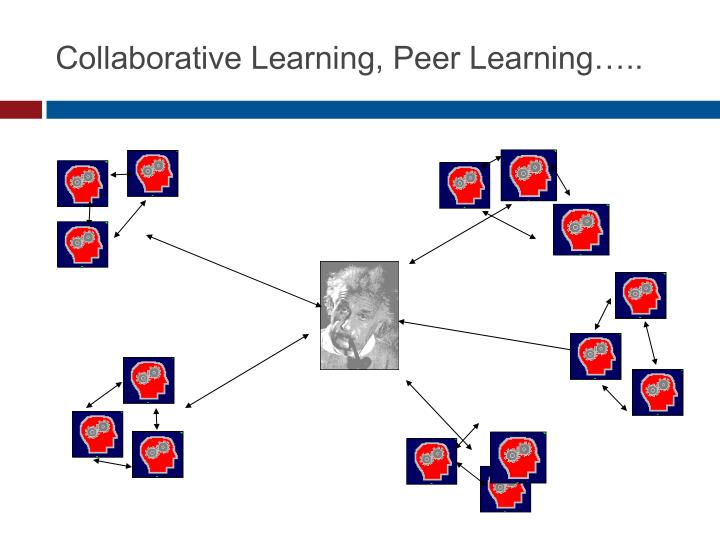 Collaborative Learning, Peer Learning…..