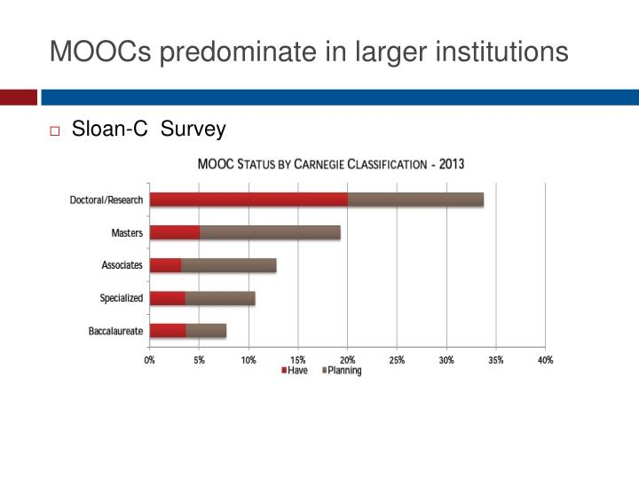 MOOCs predominate in larger institutions