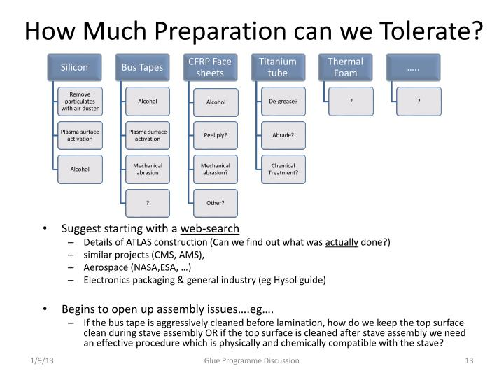 How Much Preparation can we Tolerate?
