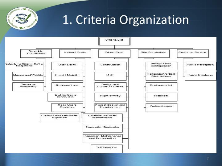 1. Criteria Organization