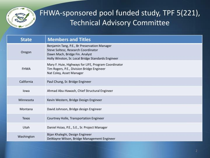 Fhwa sponsored pool funded study tpf 5 221 technical advisory committee