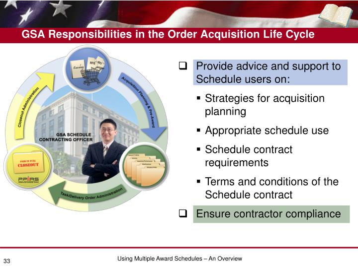 GSA Responsibilities in the Order Acquisition Life Cycle