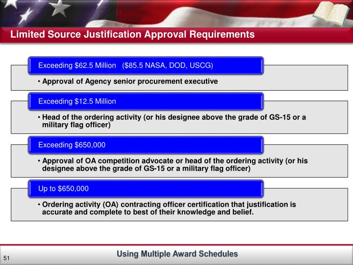 Limited Source Justification Approval Requirements