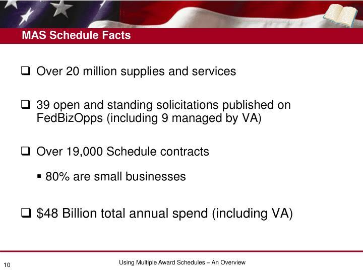 MAS Schedule Facts