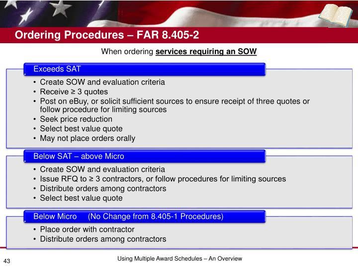 Ordering Procedures – FAR
